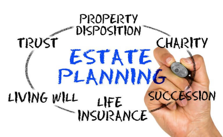 Probate and estate planning attorney